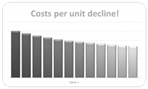 optimise logistics operations and see cost per unit decline