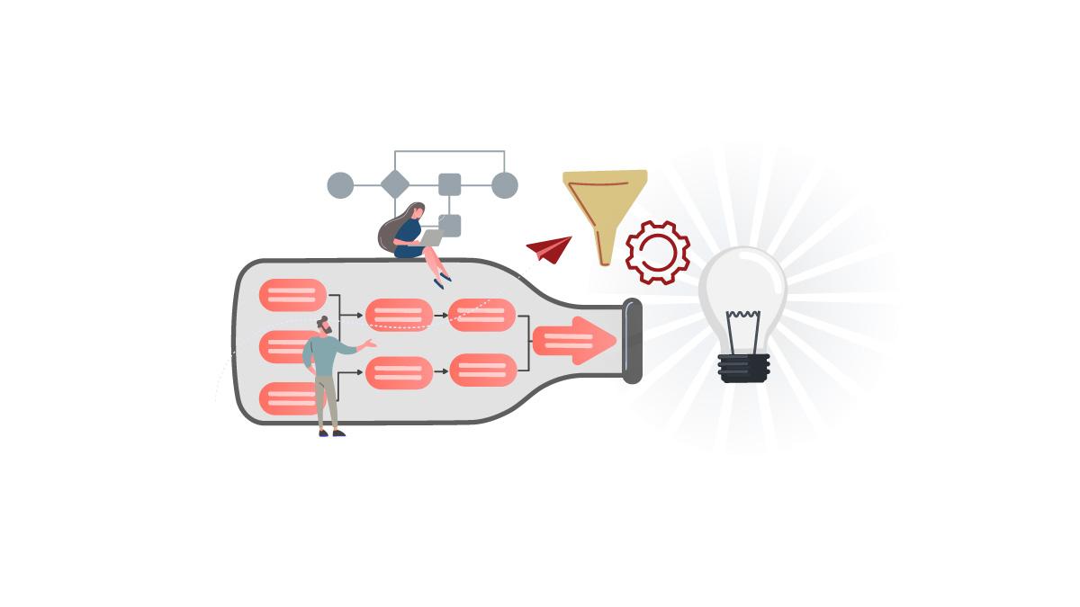 bottlenecks action alternatives